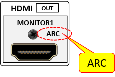 HDMI ARC Audio Connection
