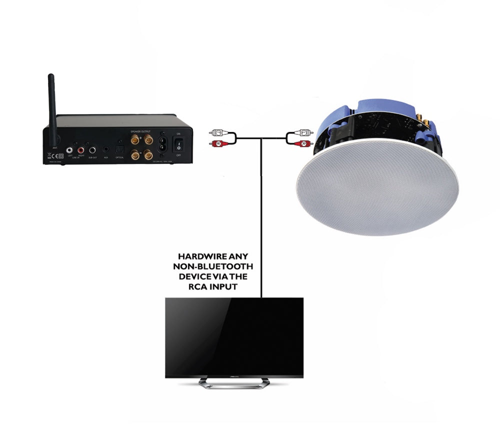 Connecting A Television To A Ceiling Speaker System Amplifier