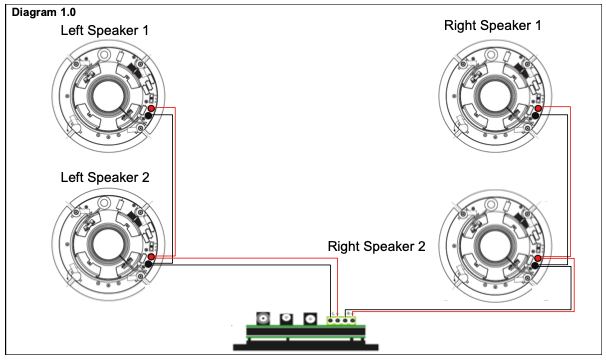 Wiring Four Speakers To An Amplifier In Daisy Chain