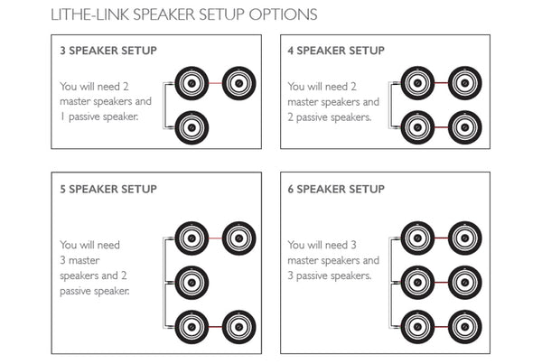 Lithe Audio Lithe Link Speaker Setup Options