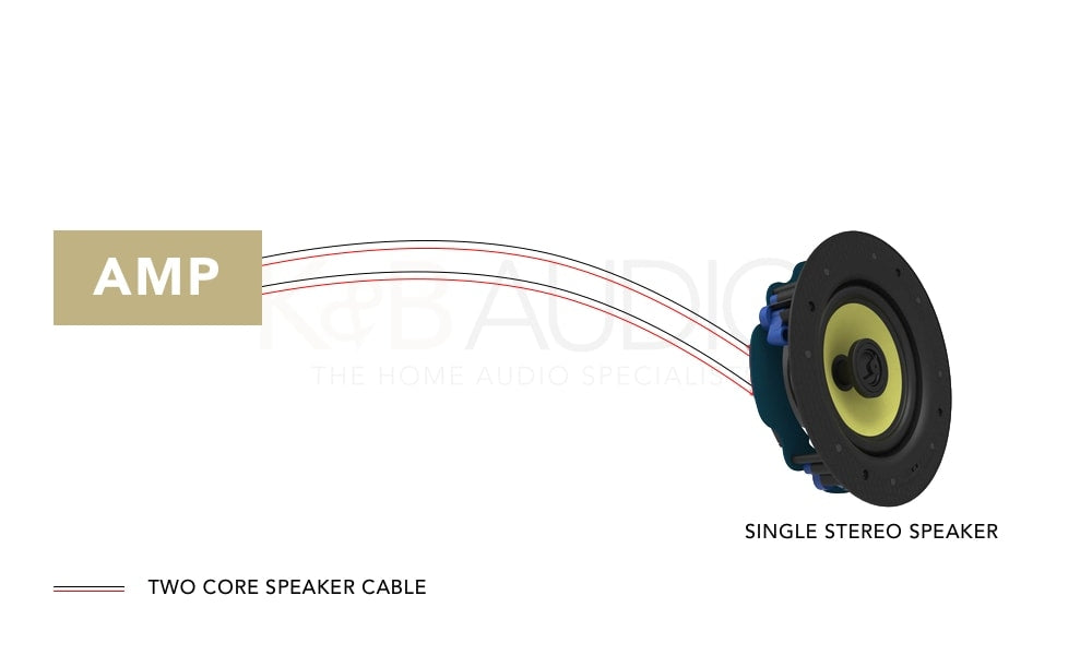 Single Stereo Wiring diagram