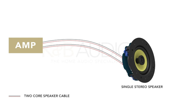 Wiring A Single Stereo Ceiling Speaker