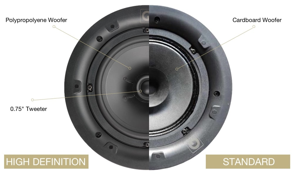 Upgrade Your Ceiling Speakers To High Definition