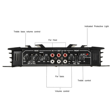 13.8V/5800W Multichannel Car Audio Amplifier
