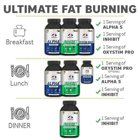"<img src=""THEULTIMATEFATBURNINGSTACK.png"" alt=""Alchemy Labs ULTIMATE FAT BURNING"">"