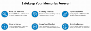 PhotoStick - Keep Your Memories Safe