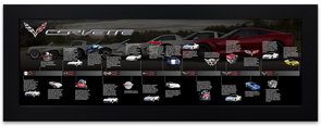 C1-C7 Corvette Time line Framed Artwork