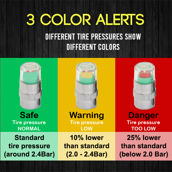 Tire Pressure Monitoring Warning Cap (4Pcs/Set)