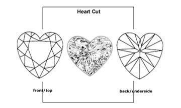 Heart shaped cubic zirconia stone jewellery