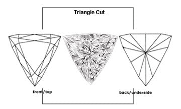 Triangle Cut cubic zirconia stones