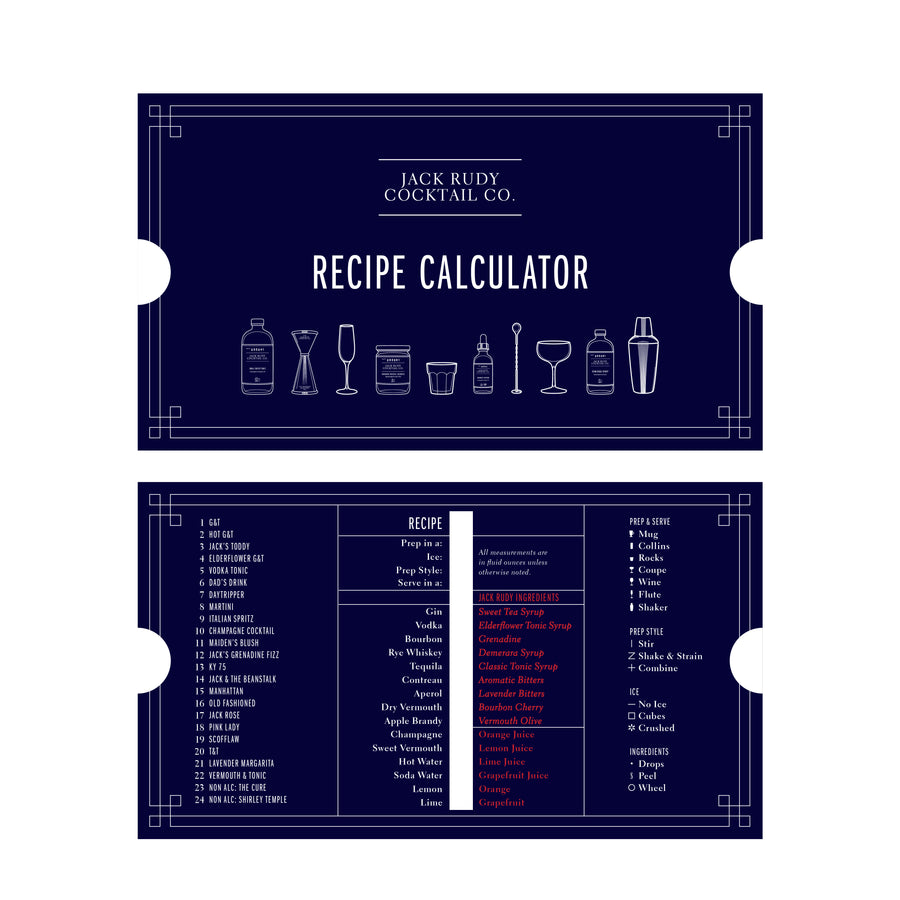 The Recipe Calculator