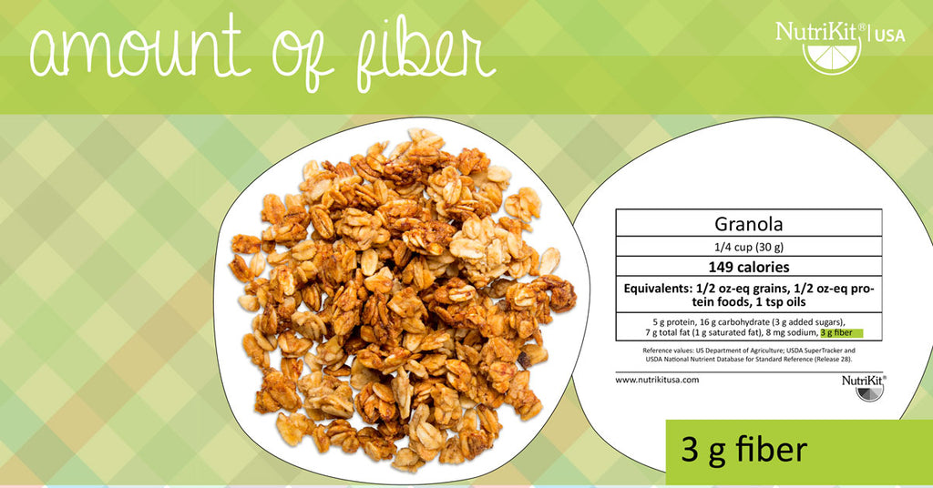 Show with NutriKit® the amount of fiber