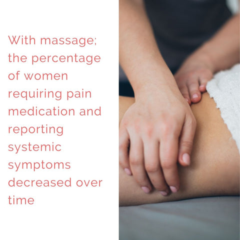 Try massage, studies have shown it can be beneficial for period pain relief