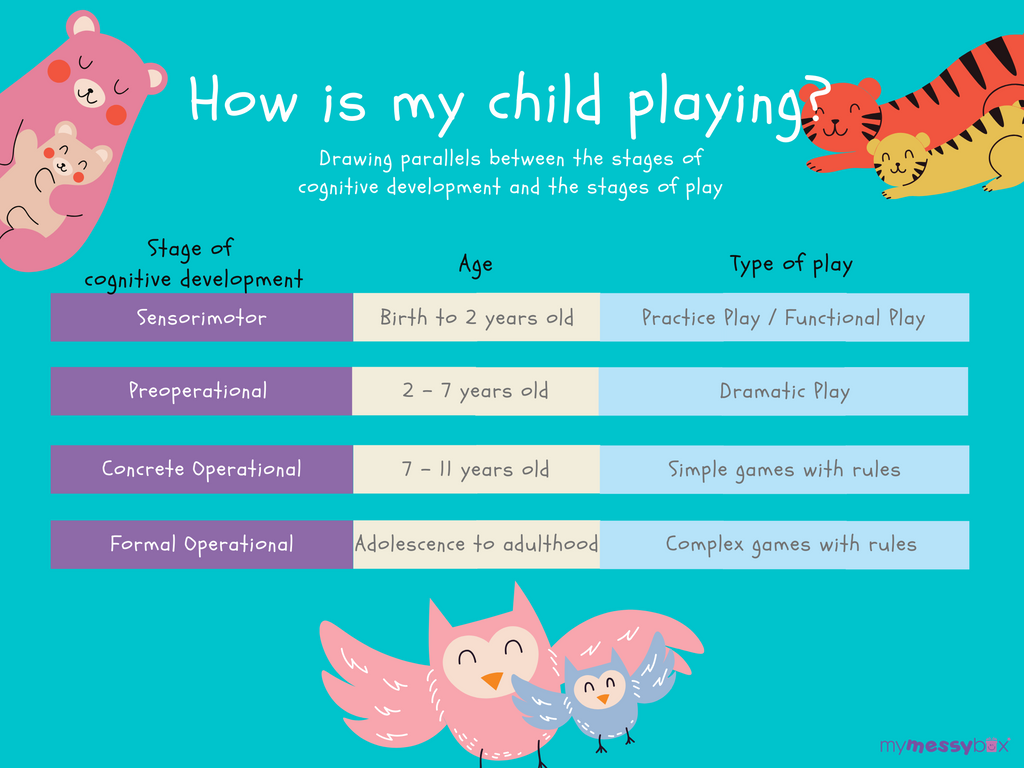 Things You Might Not Know About Your Child's Playtime