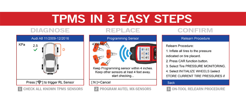 Tpms ts508 diagnostic in 3 easy steps