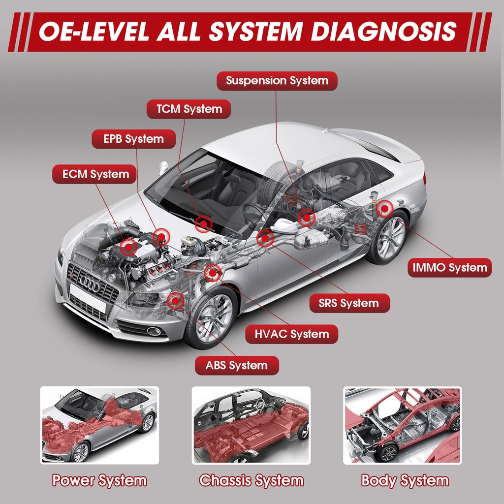 OE-LEVEL all system diagnosis