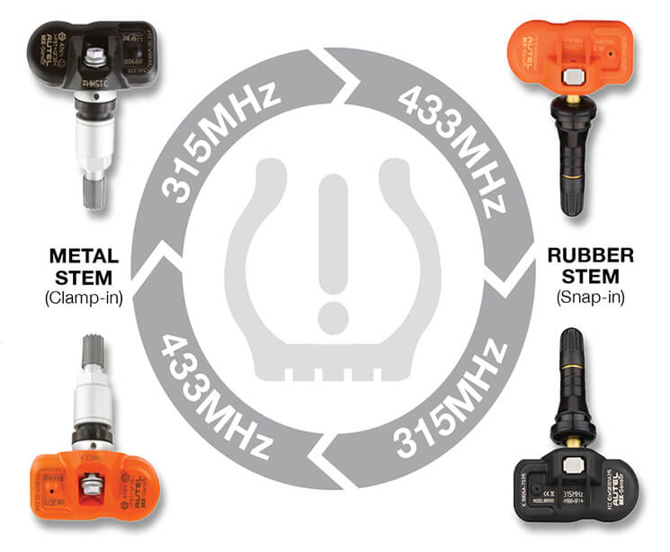 autel 315 tpms sensor and 433 sensor comparison