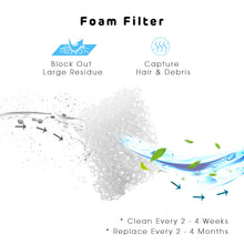 8 PCS Pet Fountain Replacement Filter Kits for Clover Pet Fountain