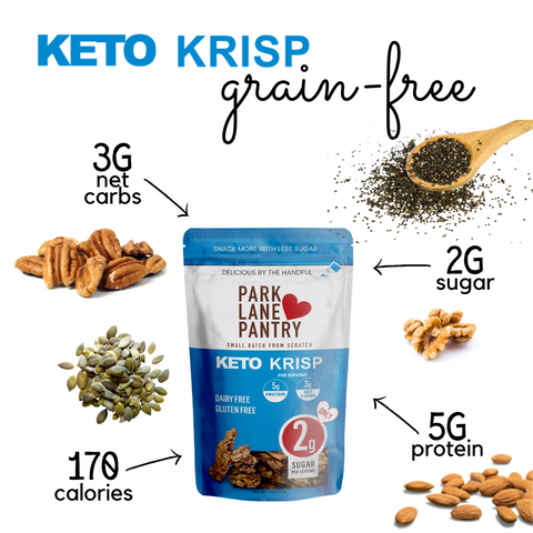 GRAIN FREE, LOW NET CARD, KETO GRANOLA