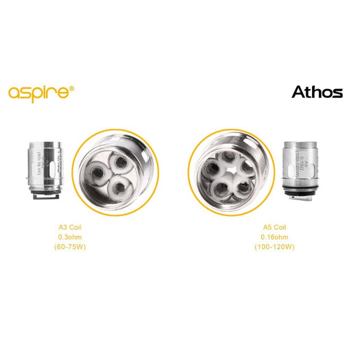 Athos Coils A5 - Single Coil