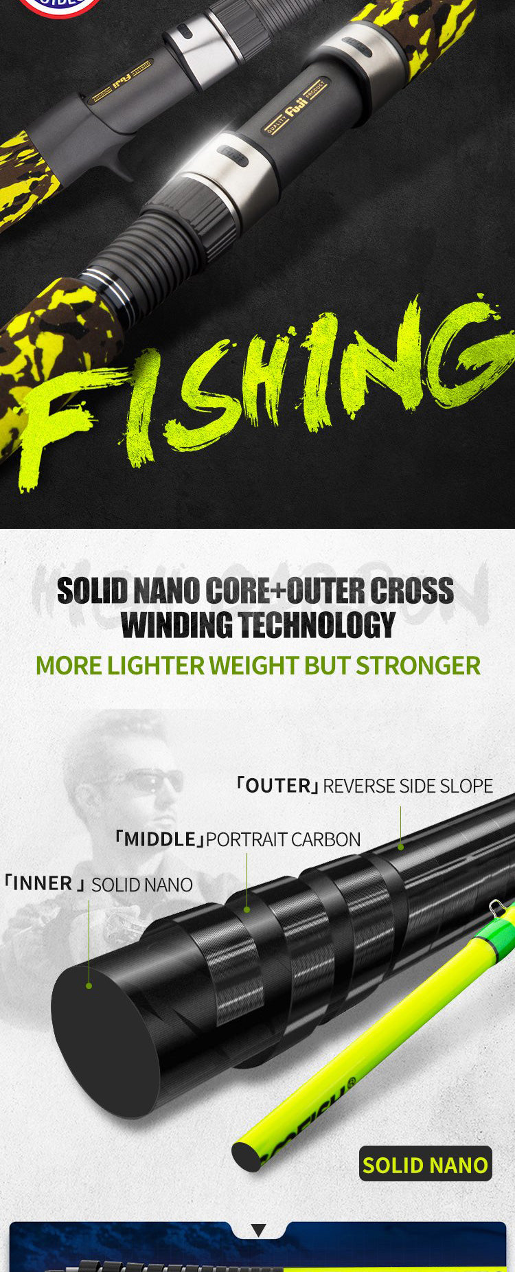 goofish best jigging fishing rod