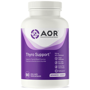 Thyro Support