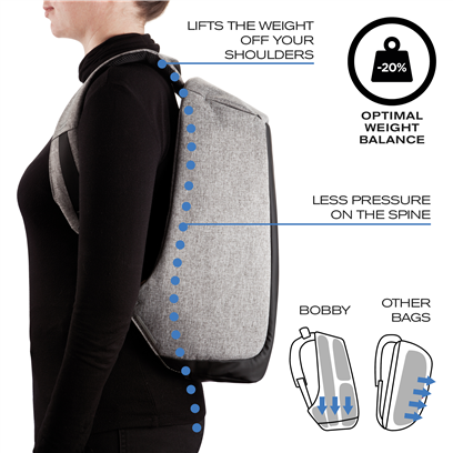 Armor Gear Laptop Backpack Lightweight Design