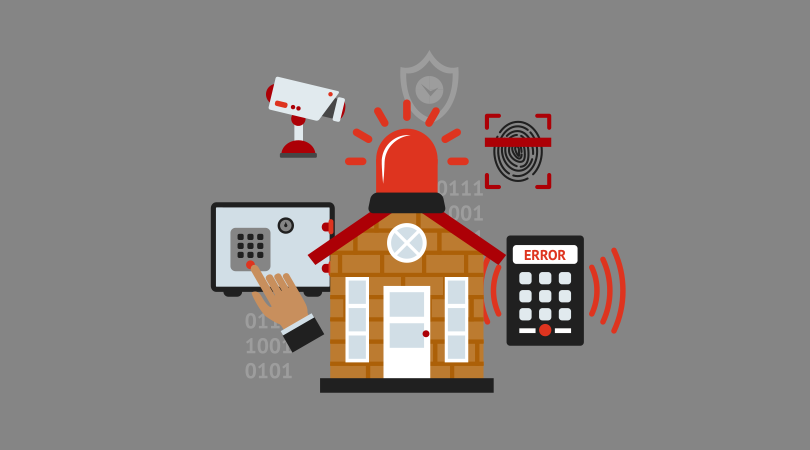 Home alarm systems with camera