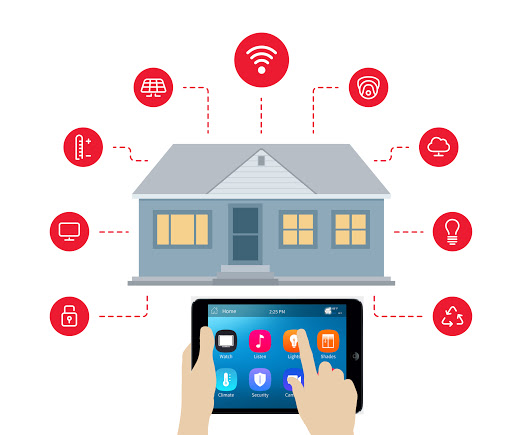 Importance of Home Automation Sensors
