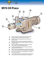 Personalized Oil Press Brochures