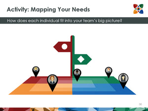Birkman Map: Usual & Needs | Workshop Toolkit Set