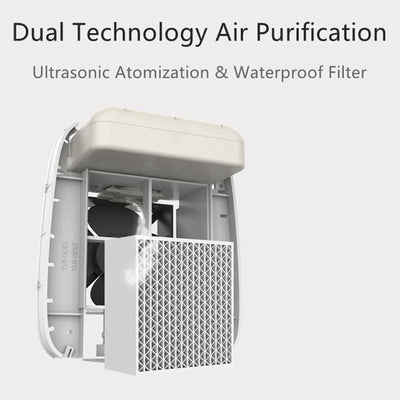 Portable USB Multi-Function Air Cooler Fan Purifier/ Humidifier
