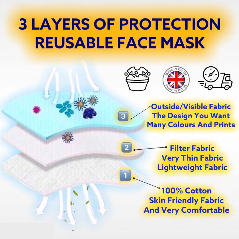 Sequins Rainbow Print Face Mask | 3 Layers With Filter | 100% Cotton | Perfect Nose To Mouth Fit | Reusable