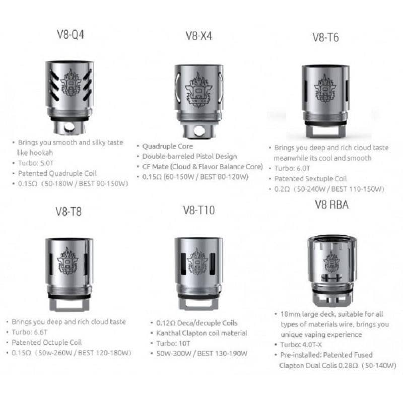 SMOK Cloud Beast TFV8 Coils (Price Per Coil) - Boss Vapes