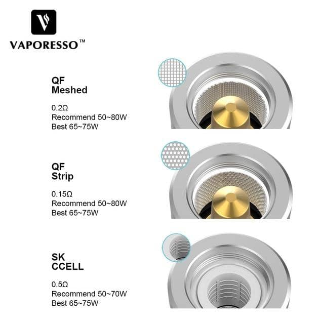 VAPORESSO SKRR REPLACEMENT COILS (Price Per Coil)