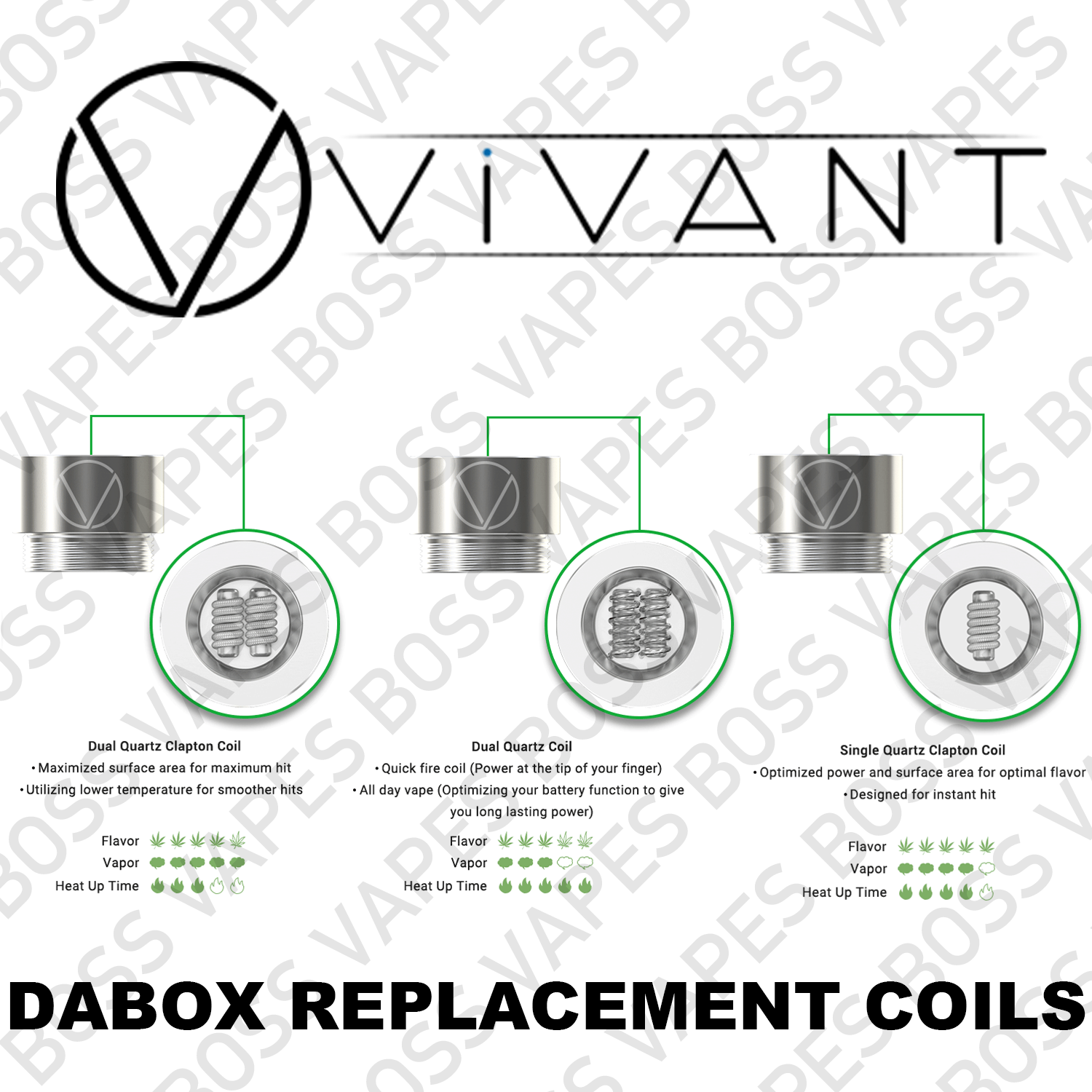 VIVANT DABOX REPLACEMENT COILS (Price Per Coil) - Boss Vapes