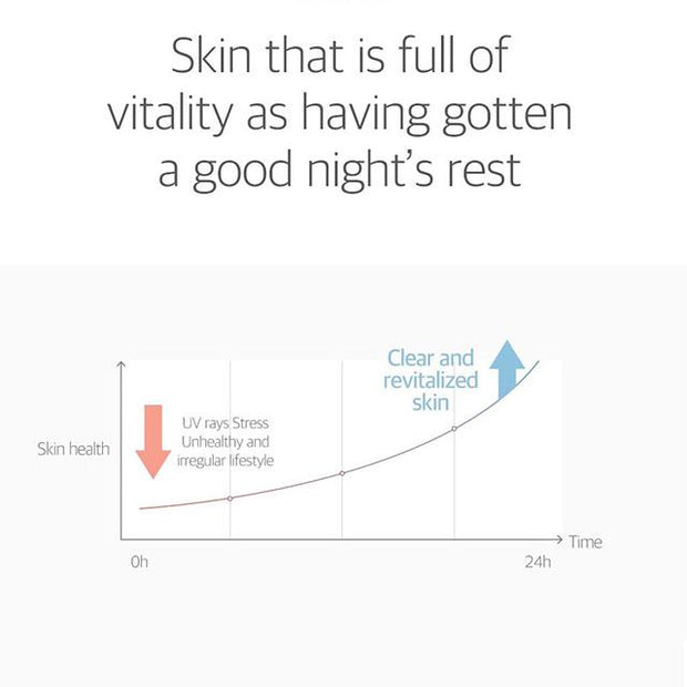 skin that is full of vitality as having gotten a good night's rest