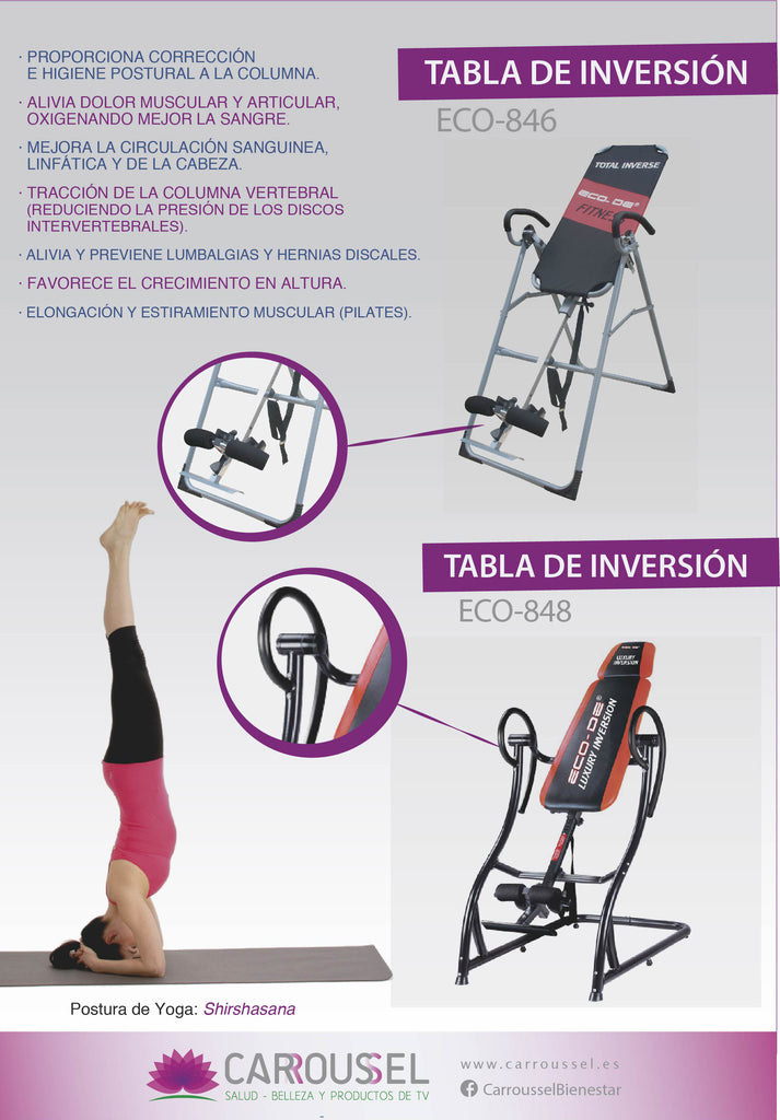 Cartel Tablas Inversoras ECO DE Carroussel