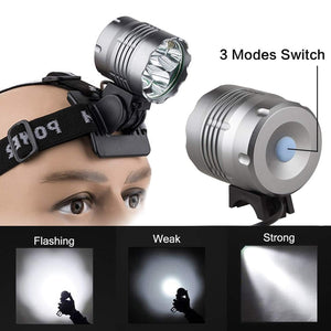 6000 Lumen Rechargeable Waterproof LED Super BrightBike Light