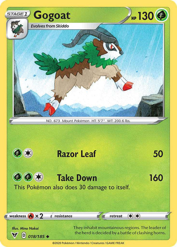 018/185 Gogoat Uncommon Vivid Voltage - The Feisty Lizard Melbourne Australia
