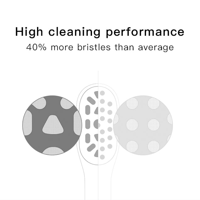 Soocas X3 2PCS Soocas Electric Toothbrush Replacement Heads High Density Planting from Xiaomi Ecosystem