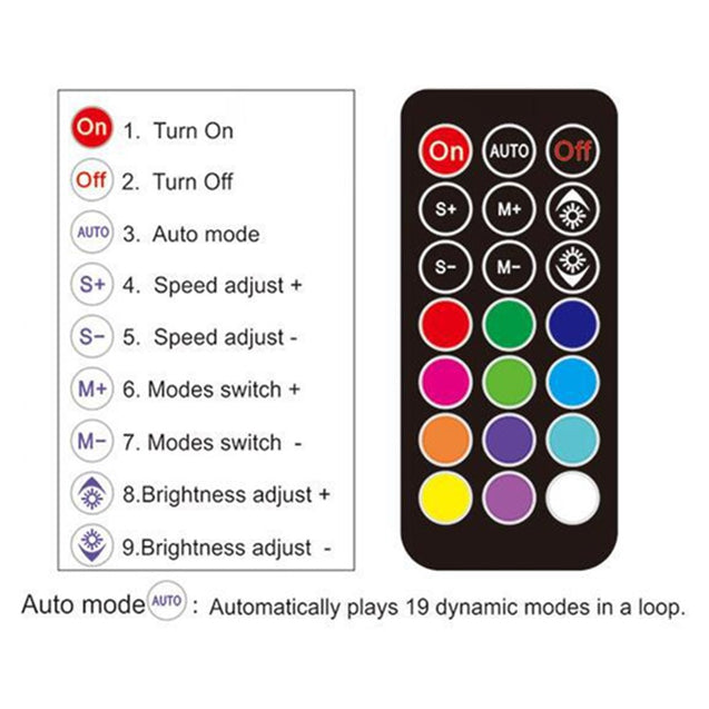 5-24V RGB Constant Current LED Strip Controller + 21Keys RF Mini Remote Control for Indoor Light