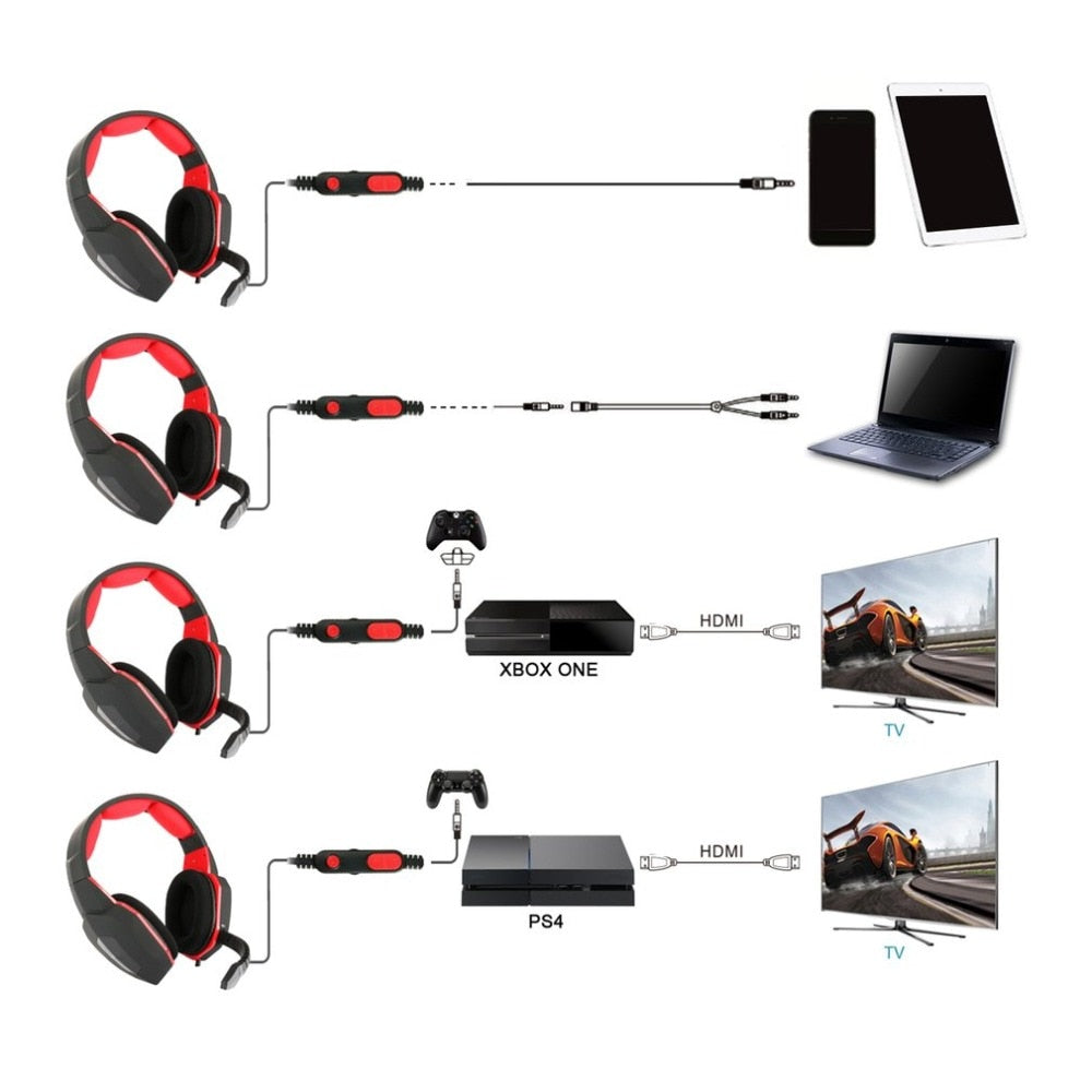 Professional High Sensitivity Gaming Headset with Detachable