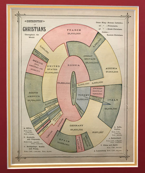 1889 American Almanac, Distribution of Christians Throughout the World (Matted)
