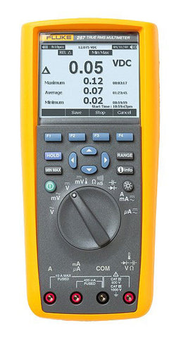 Fluke 287 NUC True-RMS Electronics Logging Multimeter