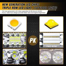 Load image into Gallery viewer, LED Pods Light Bar 4 Inch 120w 12800lm Driving Fog Off Road Lights