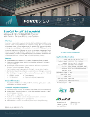 Force5 2.0 Omni / 4 Panel