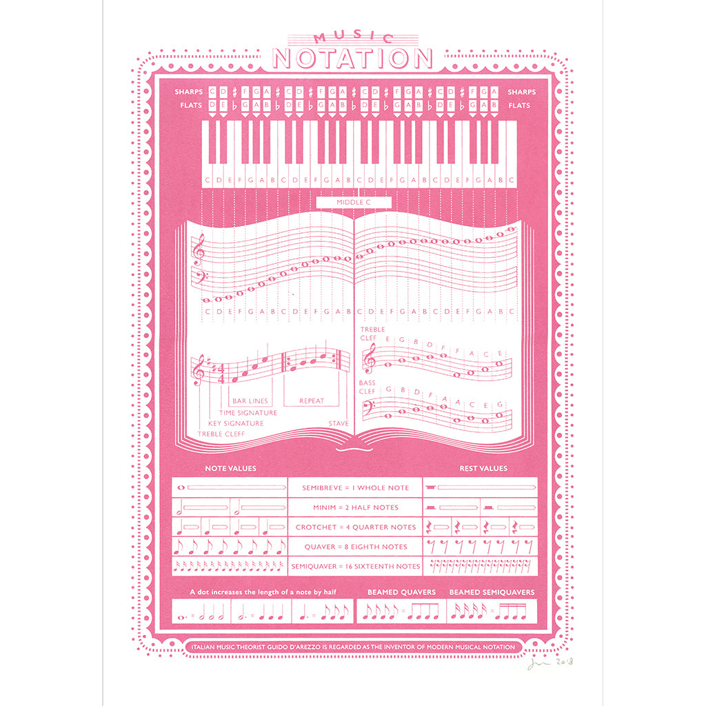 photo relating to Printable Music Notation referred to as Songs Notation Print