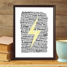 Load image into Gallery viewer, Magic Spells Lightning Bolt Digital Art Print