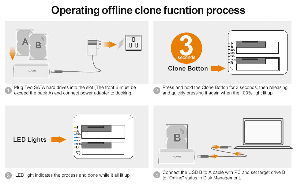 How to Use Hard Drive Cloner?
